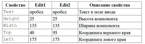 tablica3