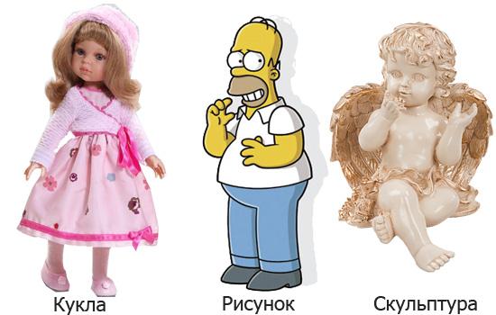 модели и моделирование